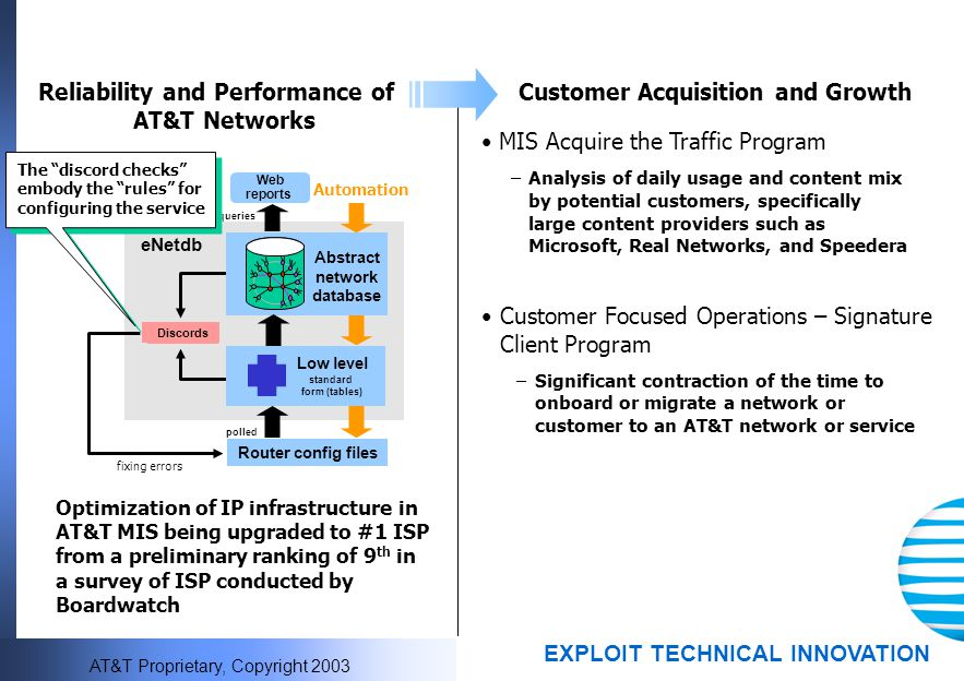 Reliability and Performance of AT&T Networks