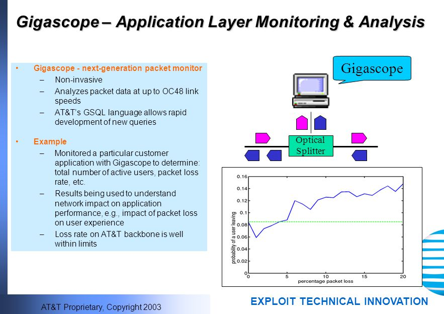 Gigascope – Application Layer Monitoring & Analysis