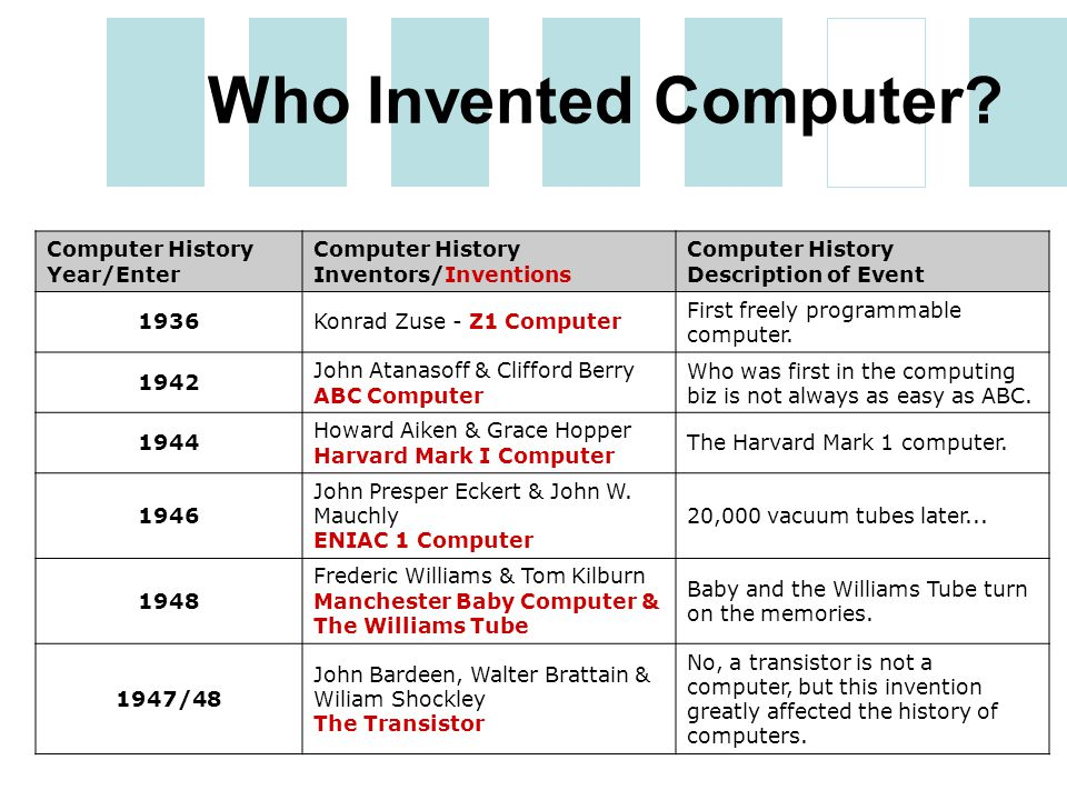 the invention and history of the computer Do you know who invented the first computer this article answers this and a few more questions like this, that who built the first computer or who invented the first programmable computer.