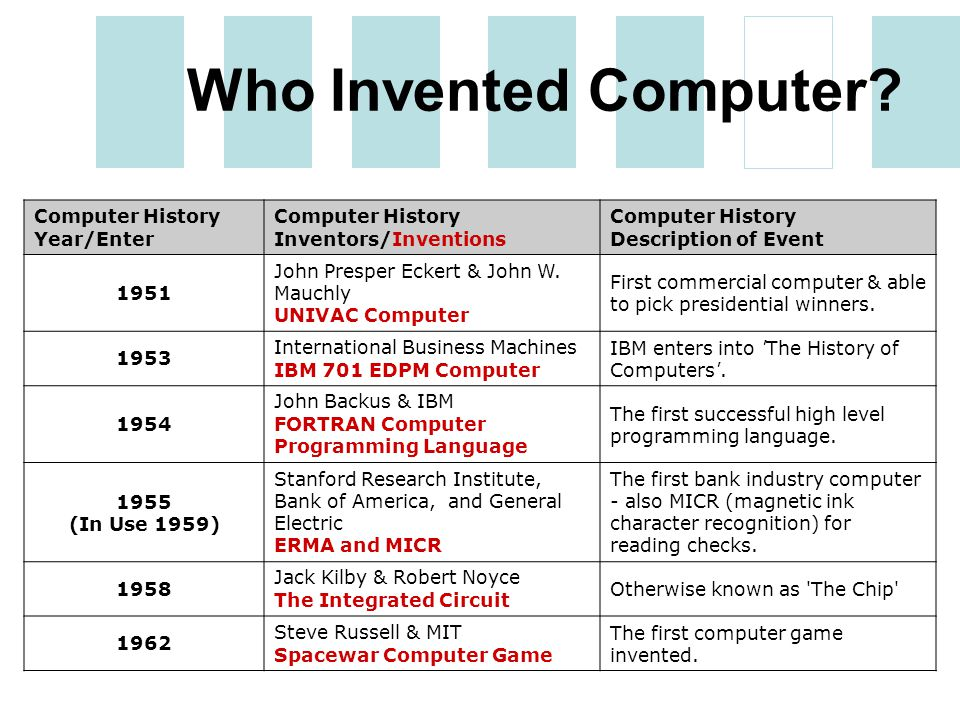 a reflection of the history of the computer industry in america Funding a revolution: government support for computing research (1999)  influence on the development of the computing industry in the united states  to better reflect changes in the technology, and has continued to invest in an.