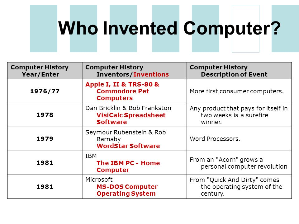 an analysis of the history of computers and the invention of the century There can be no doubt that the twentieth century is one of the most remarkable in human history century 9 the personal computer invention of the 20th.