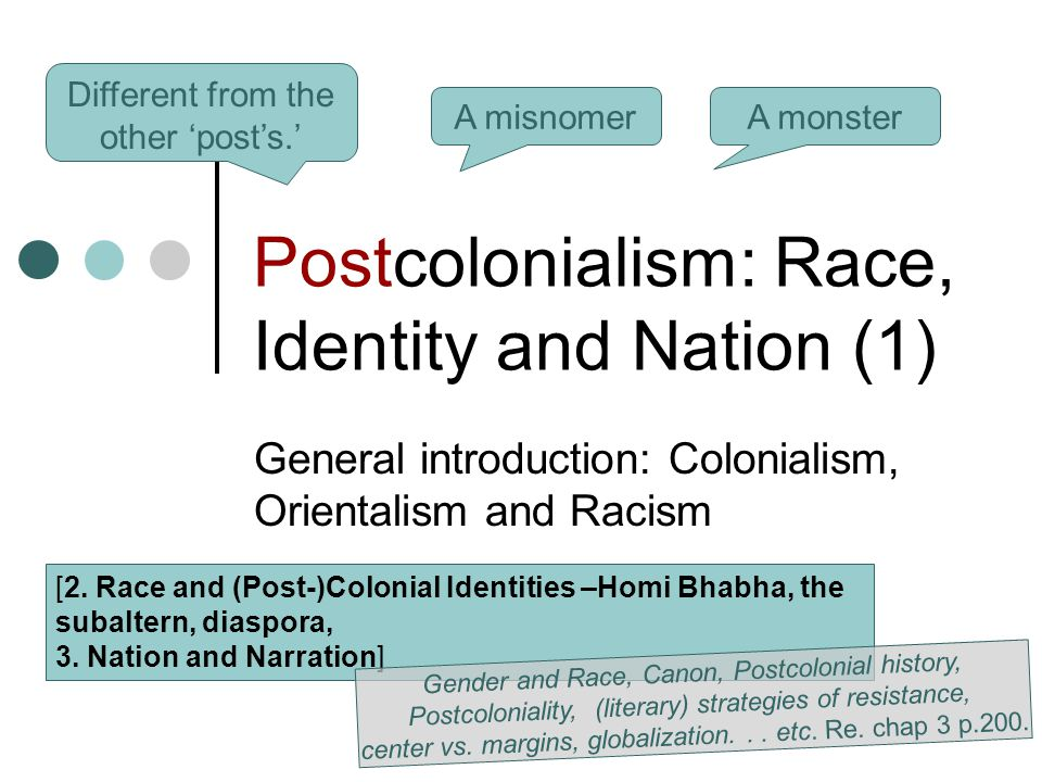 Postcolonialism: Race, Identity and Nation (1)