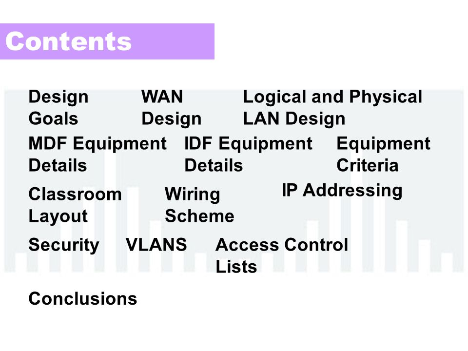 Contents Design Goals WAN Design Logical and Physical LAN Design
