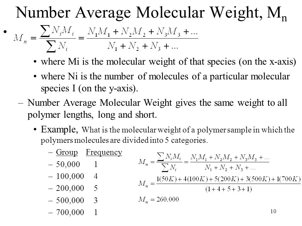 how to find number of molecules from weight
