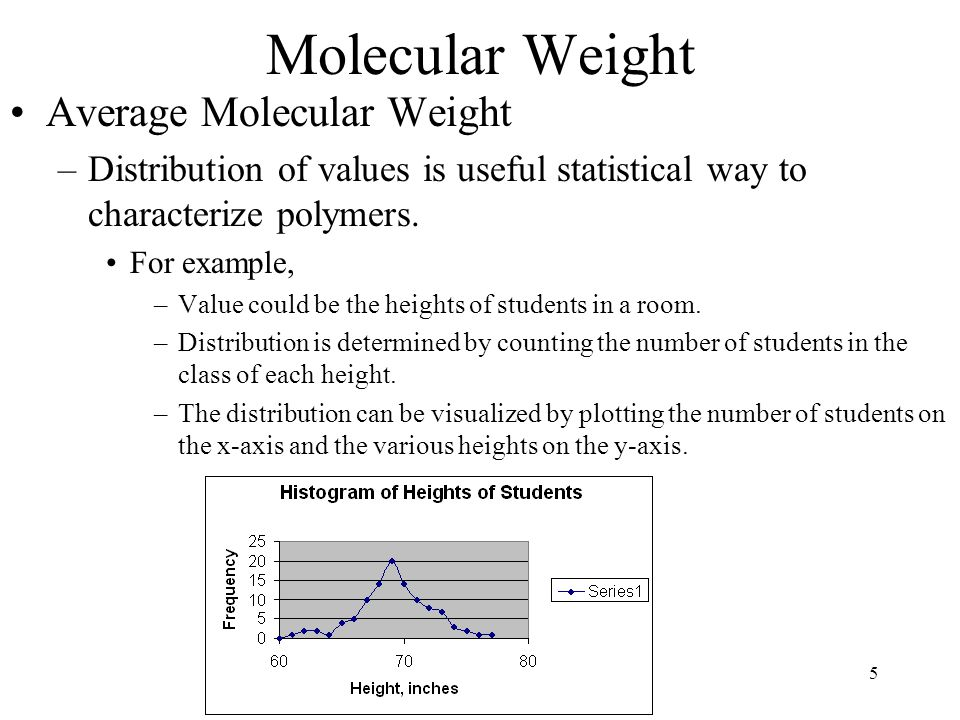 Y Molecular Weight Micro Structures in Po...