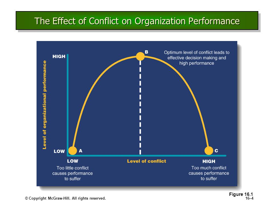 the effect of change in organization 1230 peachtree st, suite 1000, atlanta, ga 30309 tel 4045644800 fax 4045644850 wwwconnerpartnerscom corporate culture and its impact on strategic.
