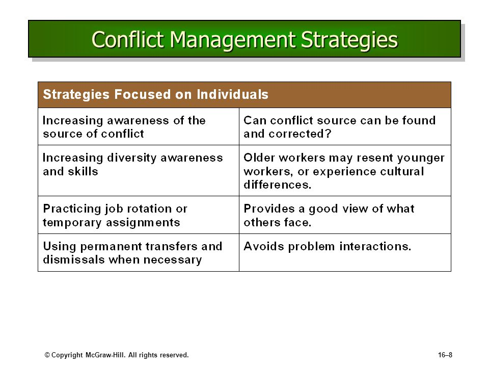 organizational change and the sources of conflicts in companies Managing organizational change external sources outside the organization and from internal and conflict internal forces for change come from both human.