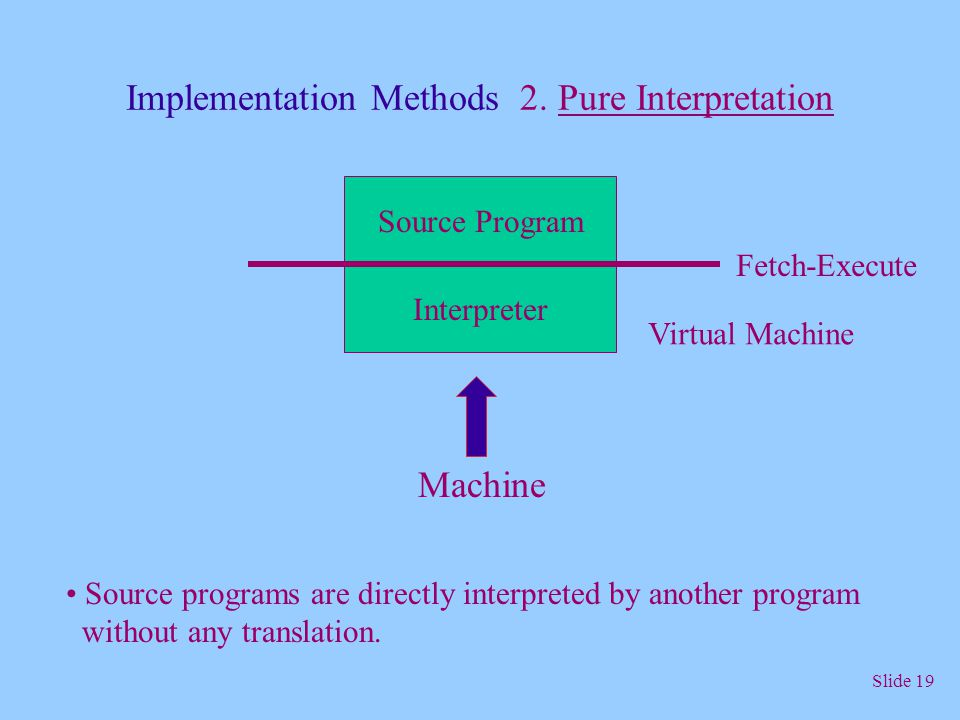 Implementation Methods 2. Pure Interpretation