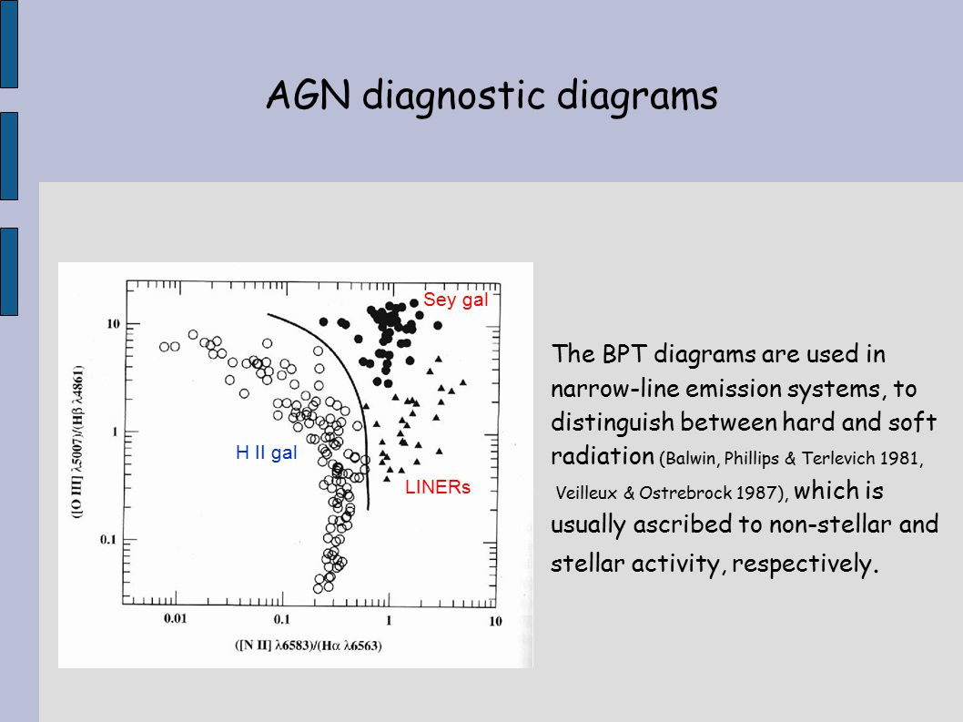 AGN+diagnostic+diagrams introduction active galactic nuclei ppt video online download bpt diagram astronomy at fashall.co