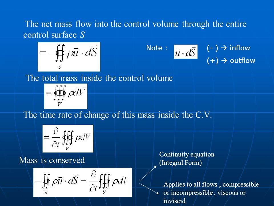 The total mass inside the control volume