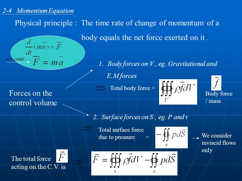 Physical principle : The time rate of change of momentum of a