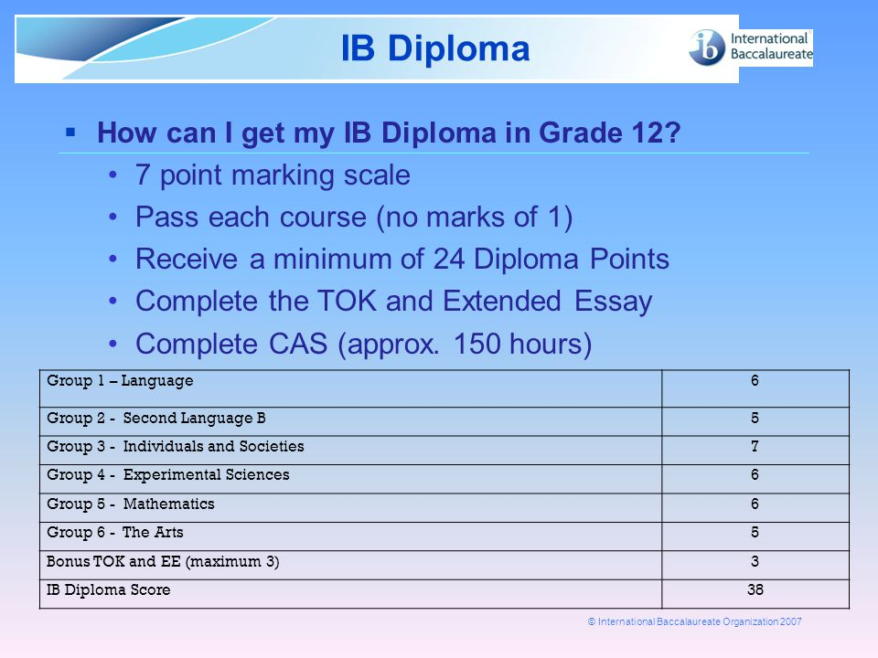 ib extended essay grading scale In grades 11 and 12, branksome offers a range of diploma program courses that   3 , the extended essay is a 4,000-word essay that all ib diploma program   grades are awarded on a scale of one to seven, with seven being the highest.