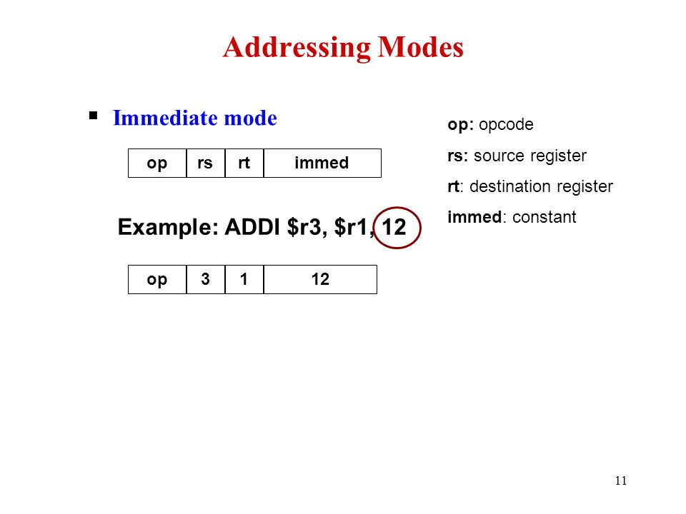 Addressing Modes Immediate mode Example: ADDI $r3, $r1, 12 op: opcode