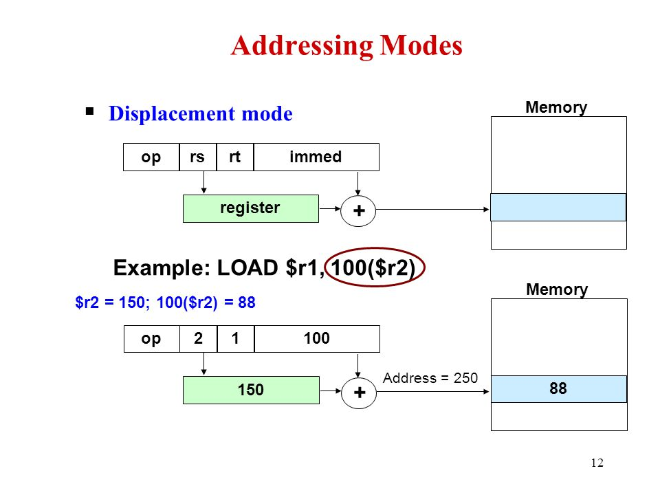 Addressing Modes Displacement mode + Example: LOAD $r1, 100($r2) + op