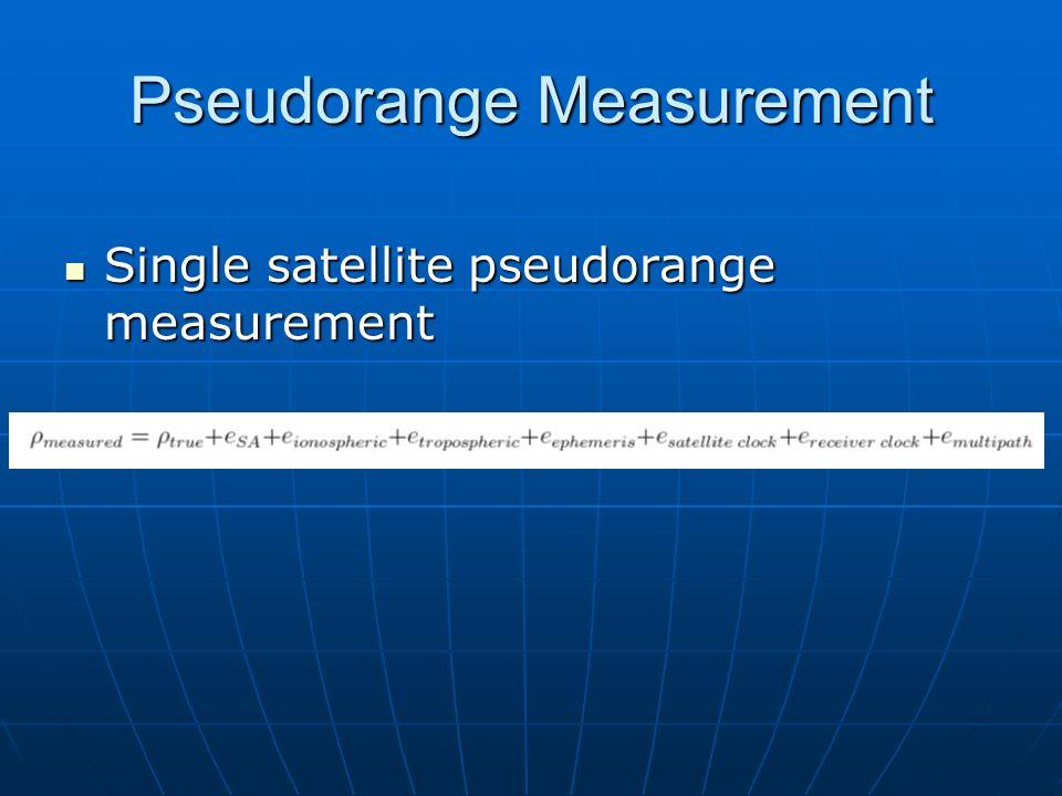 Gps Inertial Navigation And Lidar Sensors Ppt Download