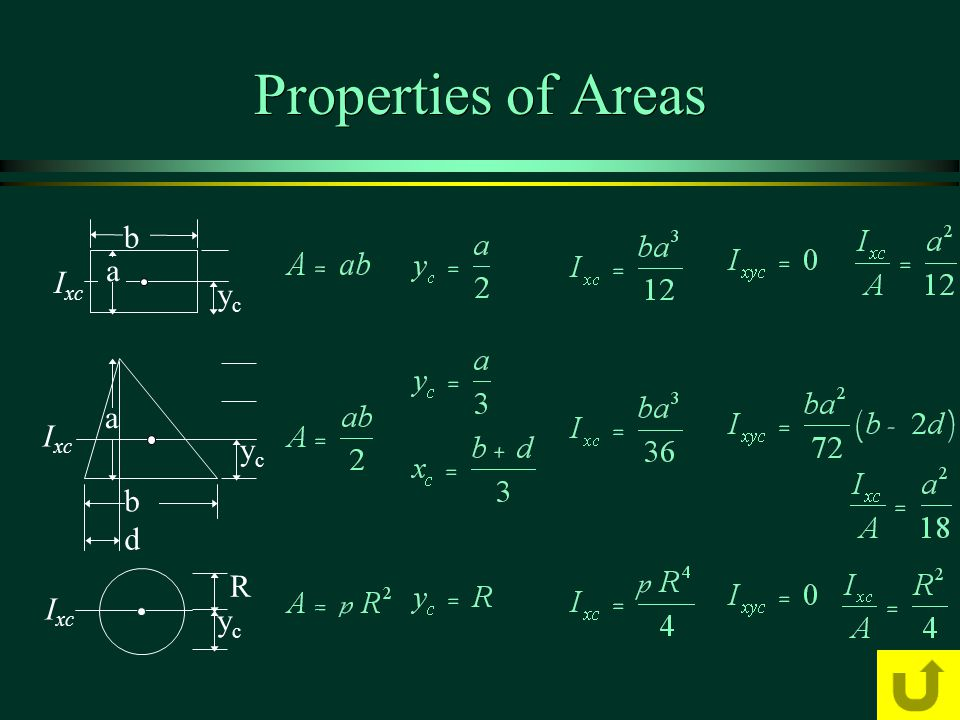 properties of plane areas The ratio of the areas of similar triangles 18  properties of symmetries and axes of symmetries 337  in the book problems in plane geometry followed by problems.