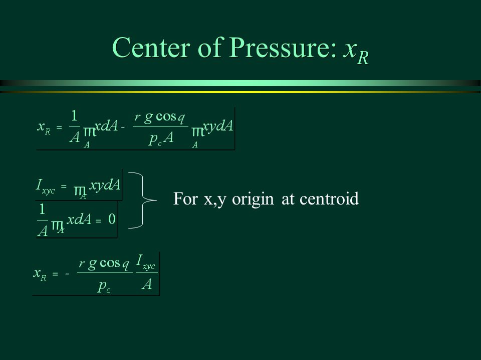 Center of Pressure: xR For x,y origin at centroid