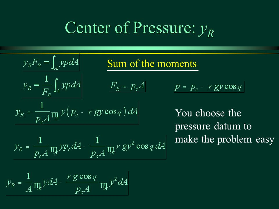 Center of Pressure: yR Sum of the moments