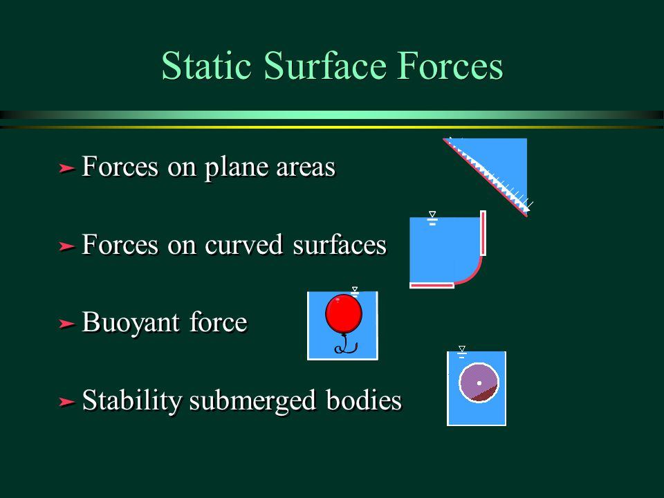 Static Surface Forces Forces on plane areas Forces on curved surfaces