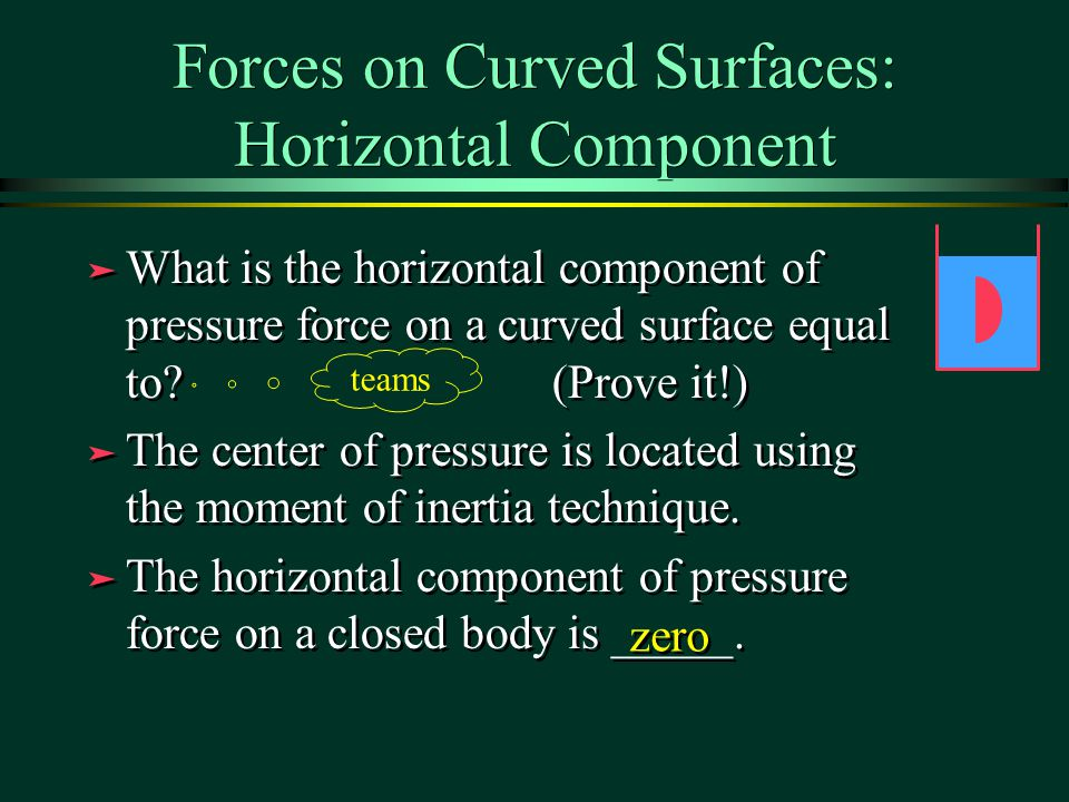 Forces on Curved Surfaces: Horizontal Component