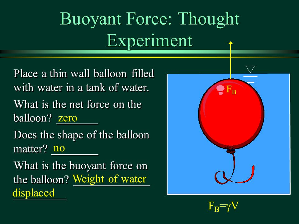 Buoyant Force: Thought Experiment