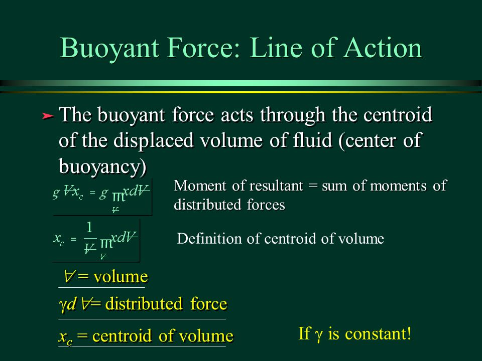 Buoyant Force: Line of Action