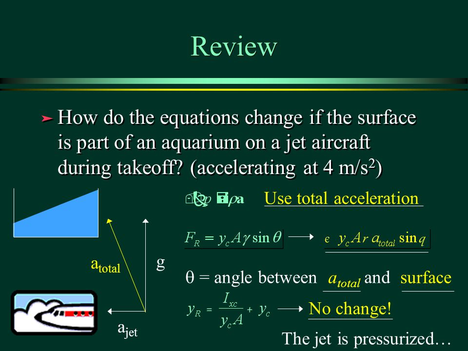 Review How do the equations change if the surface is part of an aquarium on a jet aircraft during takeoff (accelerating at 4 m/s2)