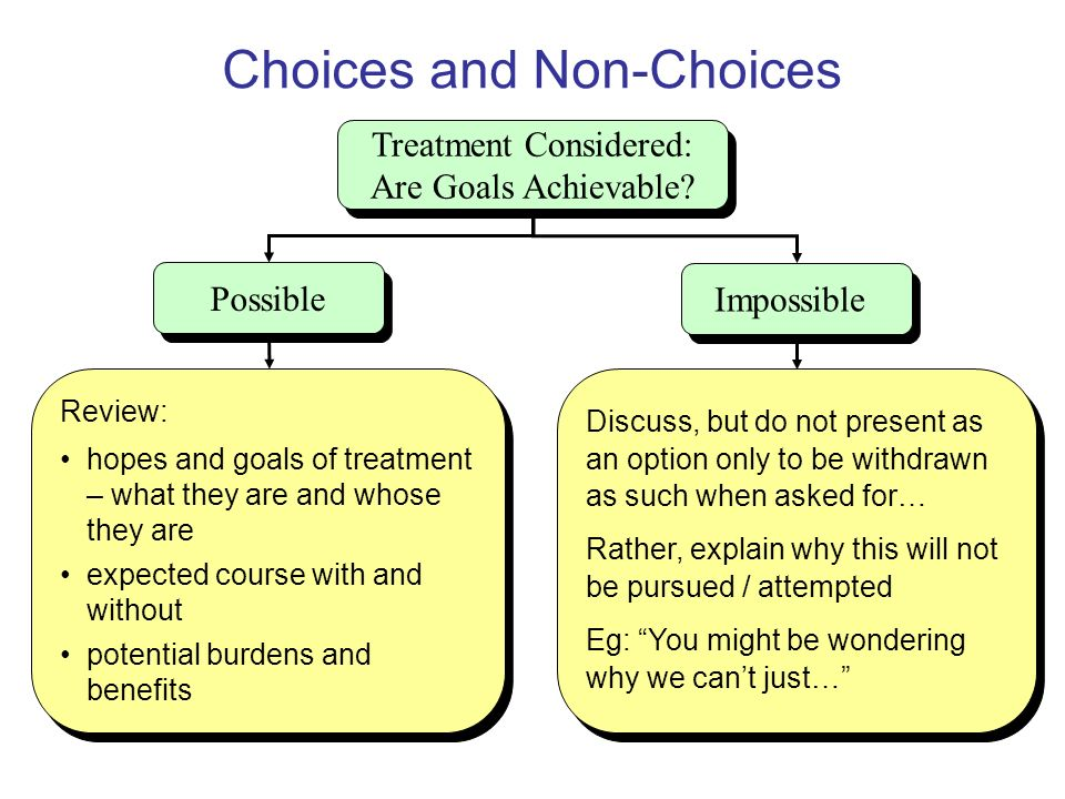 Choices and Non-Choices