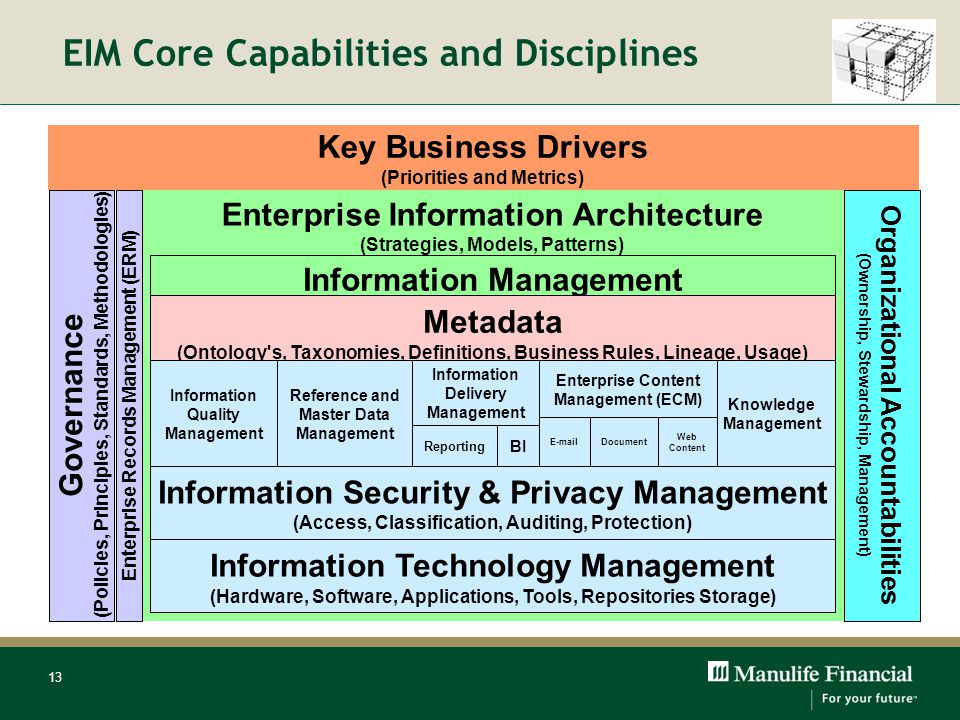 information technology core it capabilities Home about customer focus services engineering mission support information technology resource optimization careers benefits contact services optimized solutions capitalizing on our management's 40 plus years of experience, qts offers a full range of technical and support staff services to our government and commercial.