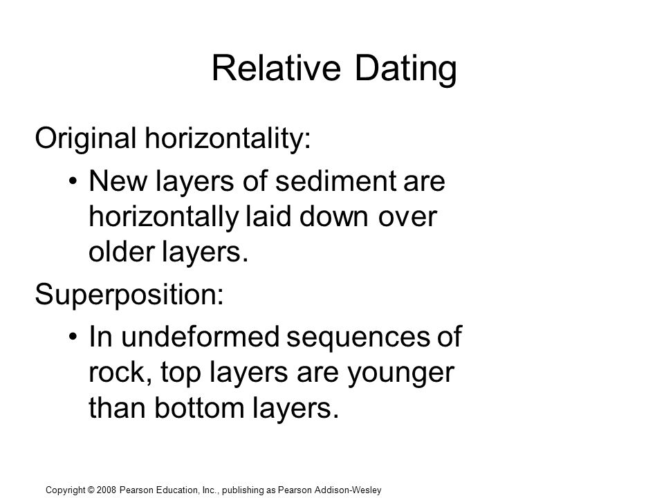 original horizontality relative dating Students make strike and dip cross-section drawings to describe the relationships between layers of rock of original horizontality: relative age dating:.