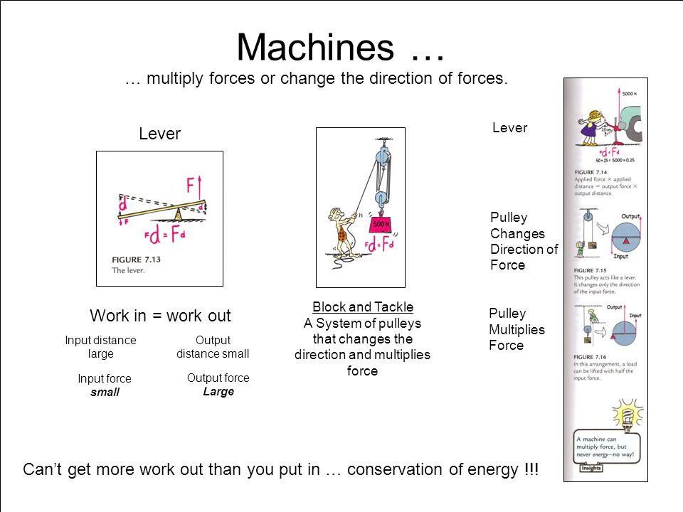 can a machine multiply input input distance input energy