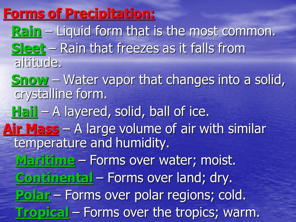 Forms of Precipitation: