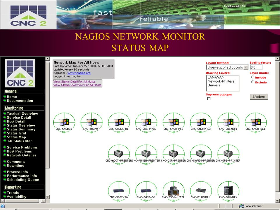 NAGIOS NETWORK MONITOR STATUS MAP