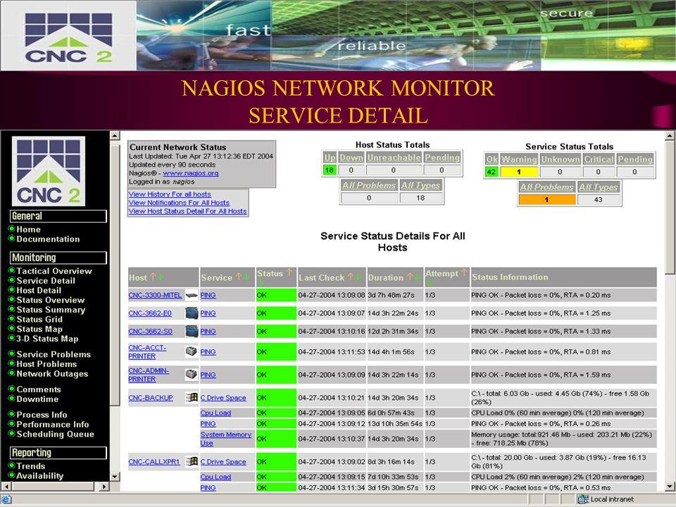 NAGIOS NETWORK MONITOR SERVICE DETAIL