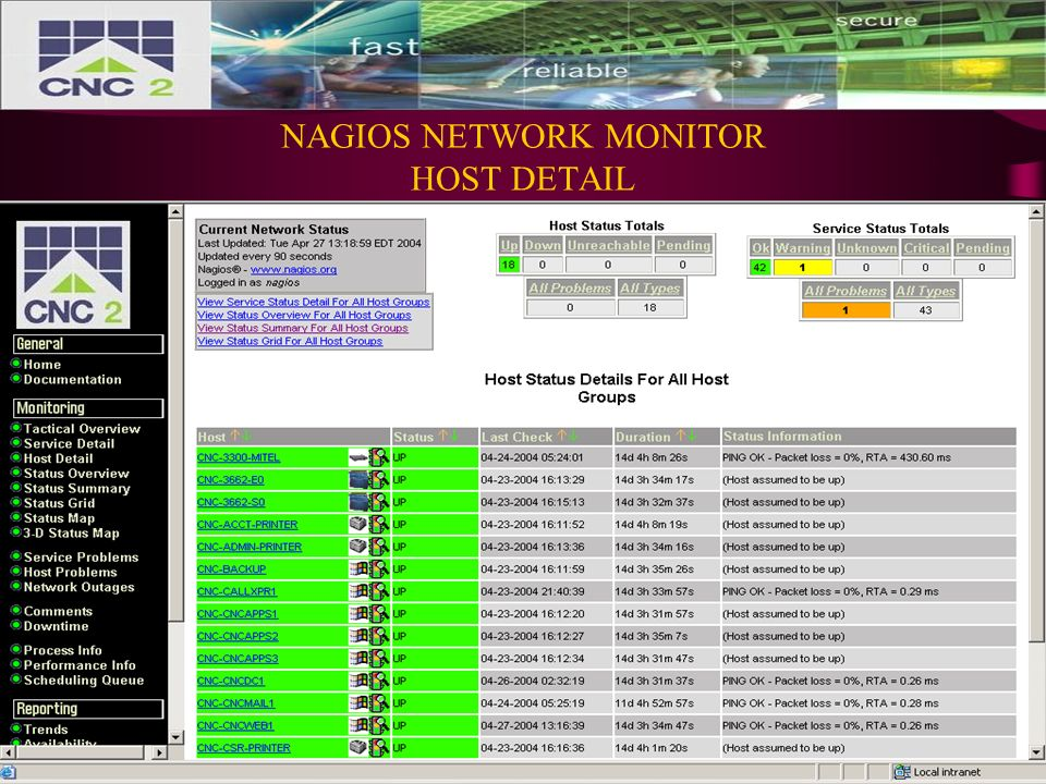 NAGIOS NETWORK MONITOR HOST DETAIL