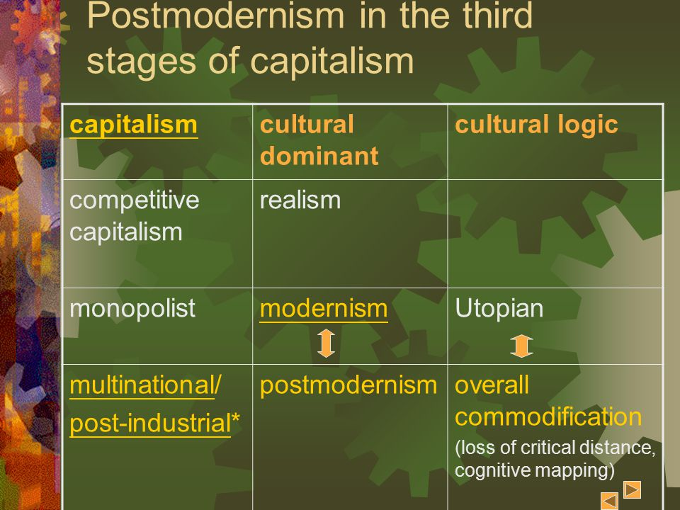capitalism modernism and postmodernism The unholy alliance of neoliberalism and postmodernism  wild capitalism are gradually unravelled  ket principles at the core of modern soci.