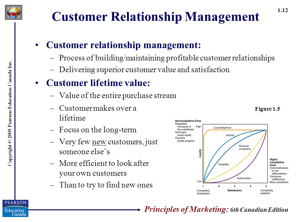 customer perceived value and relationship marketing llc