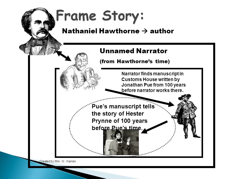 a biography of nathaniel hawthorne and his writing style Two aspects of his background especially affected his imagination and writing career the hathornes (nathaniel nathaniel hawthorne in his biography of his.
