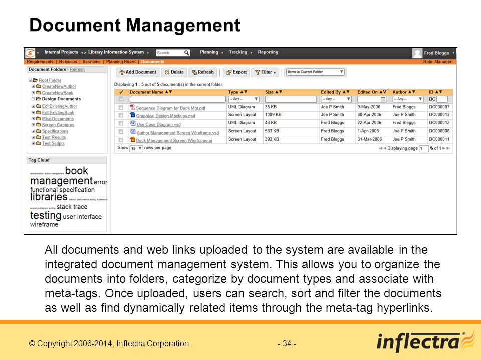 Spiraplanr product information ppt download for Document management system types