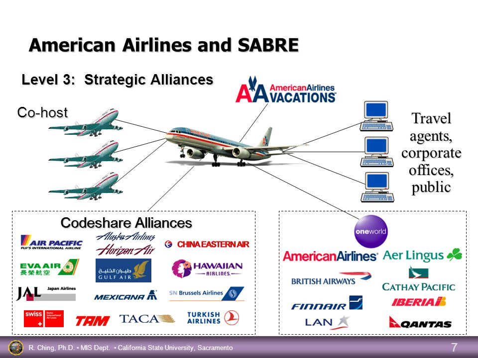 sabre american airlines American airlines is one of four companies that sabre has partnered with  the partners include american airlines, american express global.