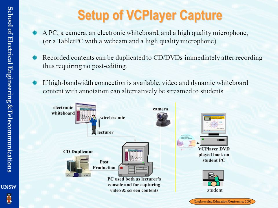Setup of VCPlayer Capture