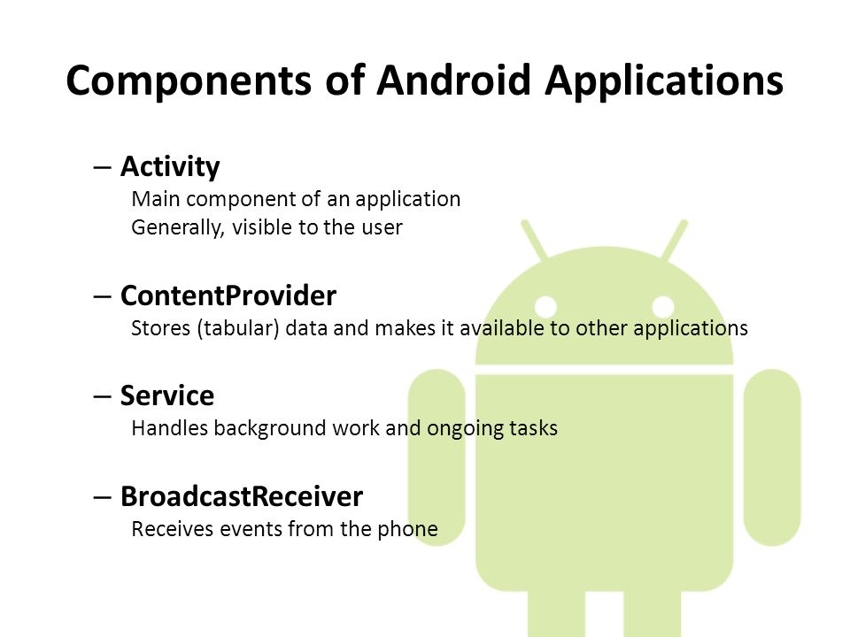Components of Android Applications