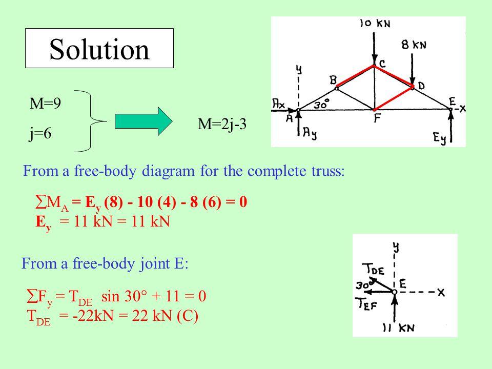 introduction to engineering analysis pdf