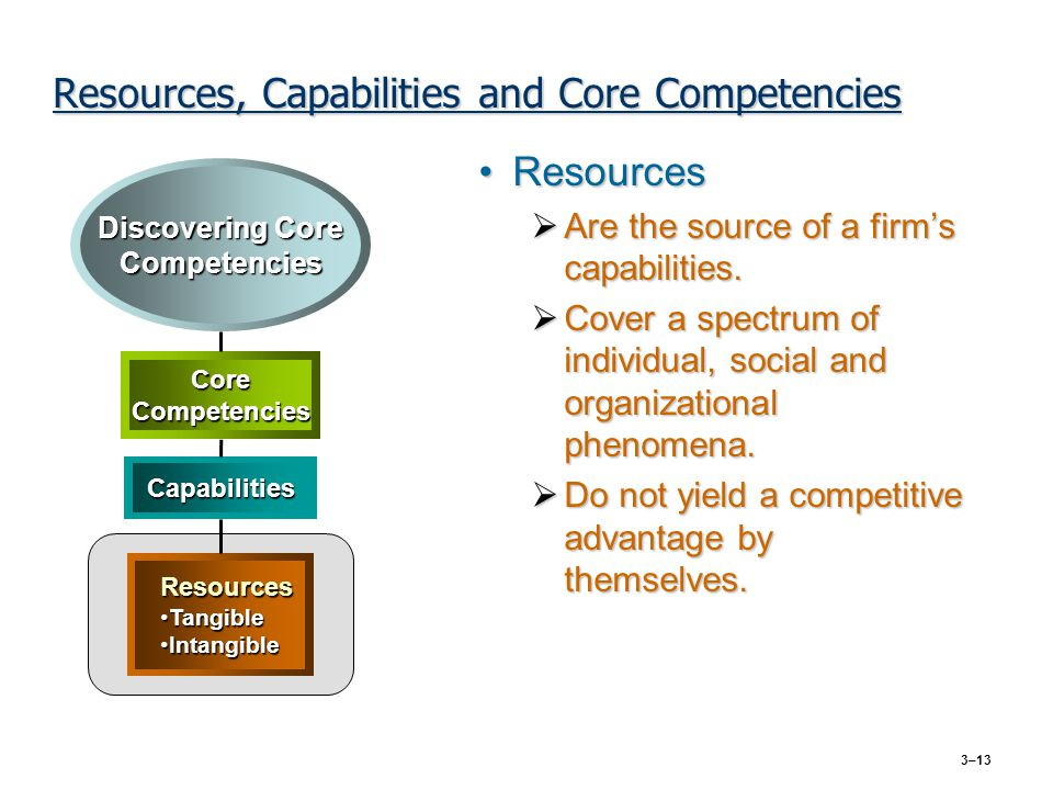 marks spencer resources capabilities competitive advantage An evaluation of marks & spencer  resources and capabilities to sustain competitive advantages rather than relying on industry attractiveness (grant 2010, p 122 .