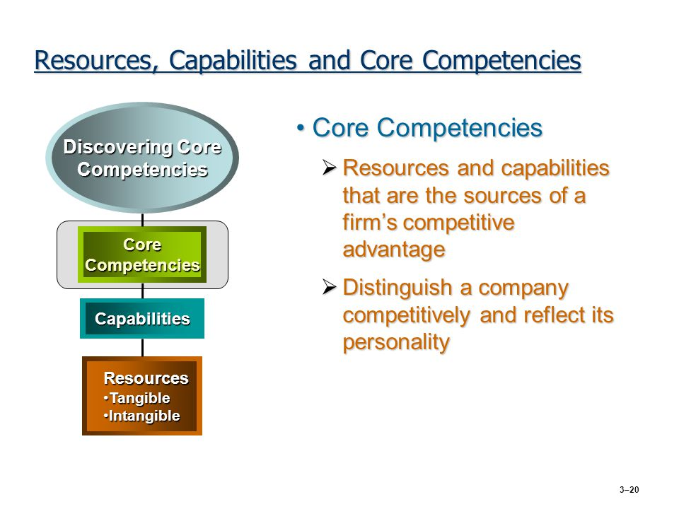 gap inc resources capabilities and core competencies Strategic gap analysis attempts to determine what a company should do  and  what resources are required to achieve an organization's strategic goals  have  the capabilities and competencies to achieve their basic business targets but fail .