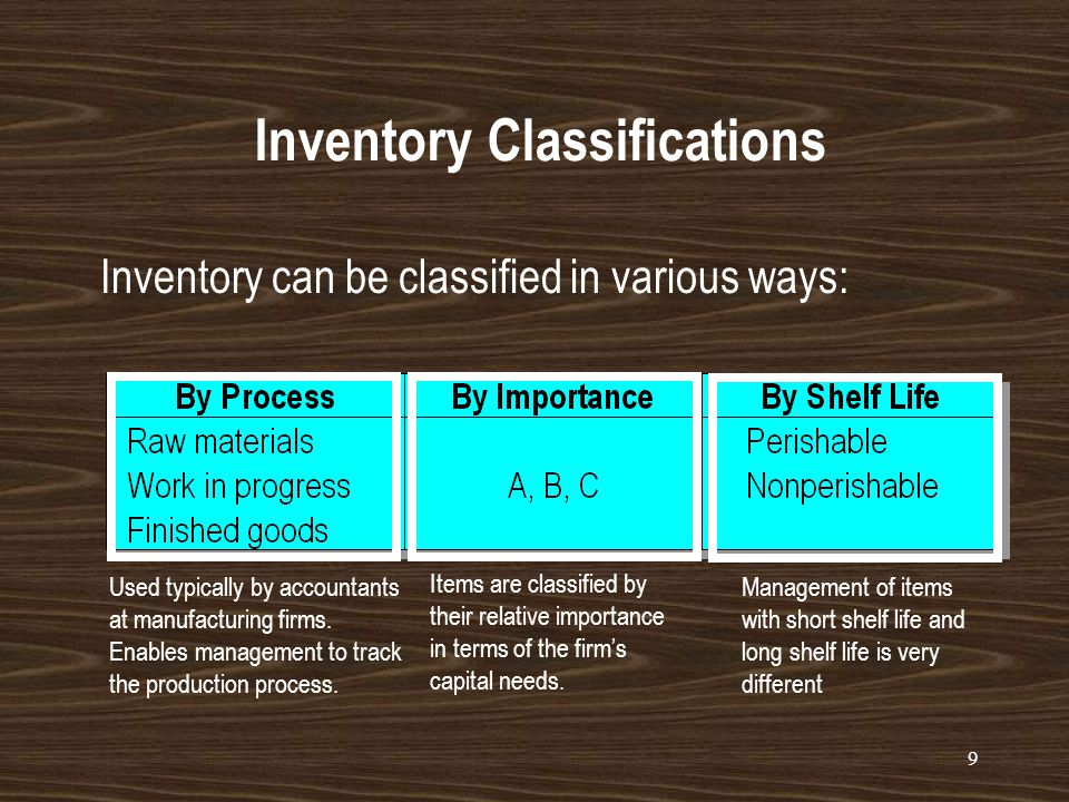 discuss the various inventory models used in industries Mats-30042 february 2009 assignment 1 2009 assignment 1: - inventory models aims this assignment allows the student to apply various models of inventory.