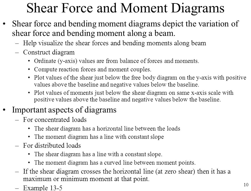 shear and moment diagrams examples pdf