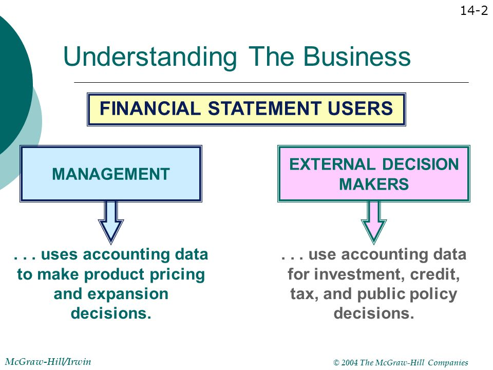 published financial statements users and their The basic features of the four financial statements & their interrelationships who are the internal & external users of a company's financial statements why creditors are interested in the total .