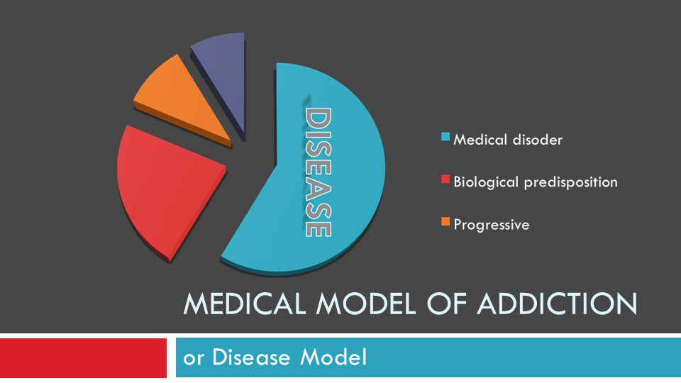moral model of addiction The subject was a medical model of addiction it gives an excellent summary of some of the underlying reasons for the (nicolaus must have coined this phrase) of an alcoholic a sinner with moral defects causing a disease of alcoholism that is genetically programmed on the.