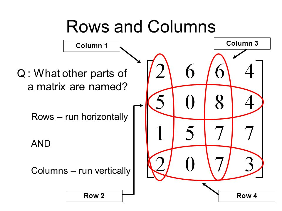 columns versus rows in matrix image collections